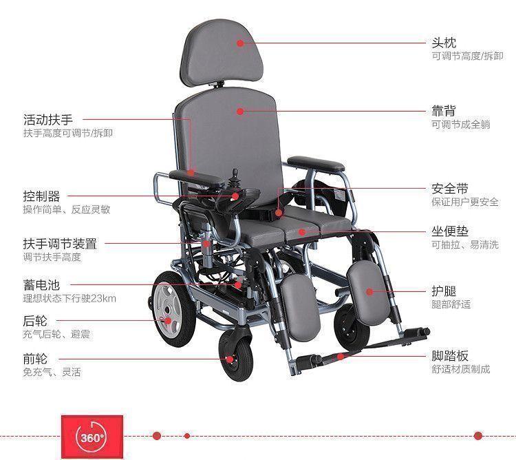 NUNA安全座椅怎么样,除甲醛效果好用吗?  第8张